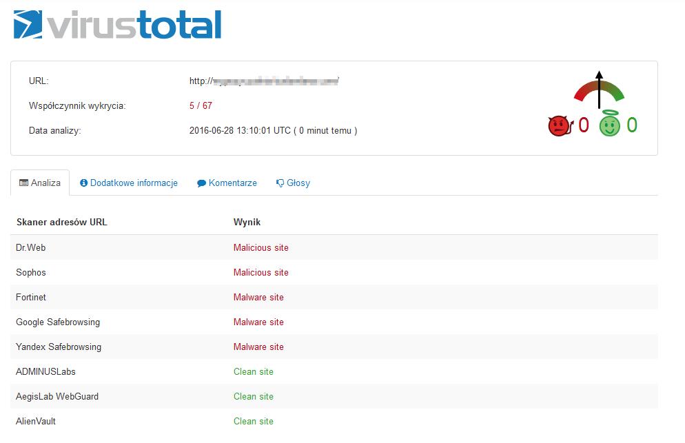 Analiza Virus Total na wirusy na stronie